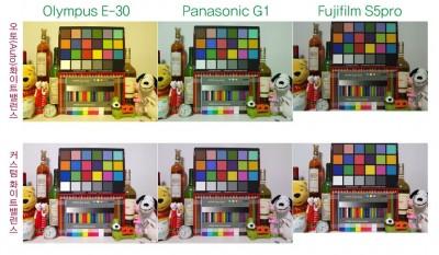 Test : rendu ISO des Olympus E30/Panasonic G1/Fuji S5 Pro