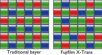 bayer-vs-Fuji-x-trans