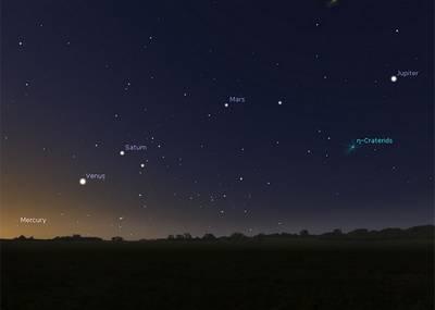 Voici votre chance de photographier les cinq planètes les
