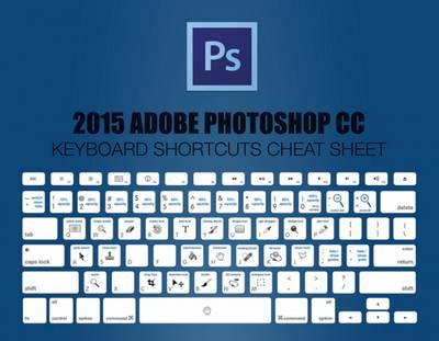 raccourcis-clavier-Photoshop