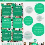 infographie-photo-mariage-2016