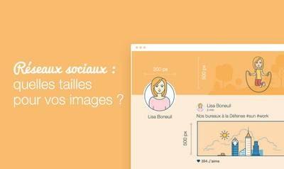 tailles idéales des images sur les réseaux sociaux