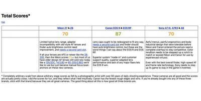 comparatif hybrides Canon, Nikon, Sony