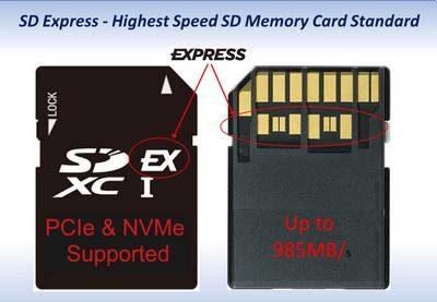cartes CFexpress et SD Express